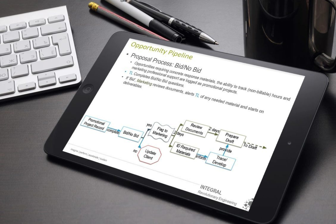 Bid Process Model